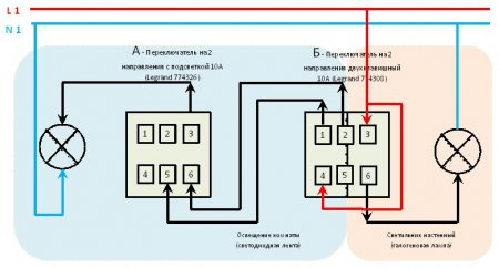 Схема управления 2 нагрузками с 2-х мест переключателями Legrand