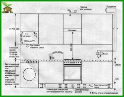 Электропроводка кухни