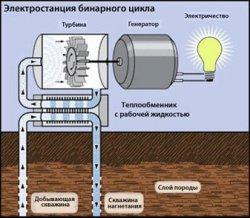 Турбинка, озон и энергия из космоса | Биография Николы Теслы