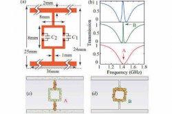 Инженеры научились хранить микроволны