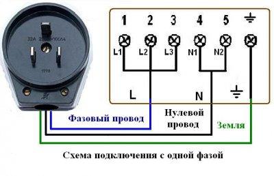 Схема подключения электрической плиты