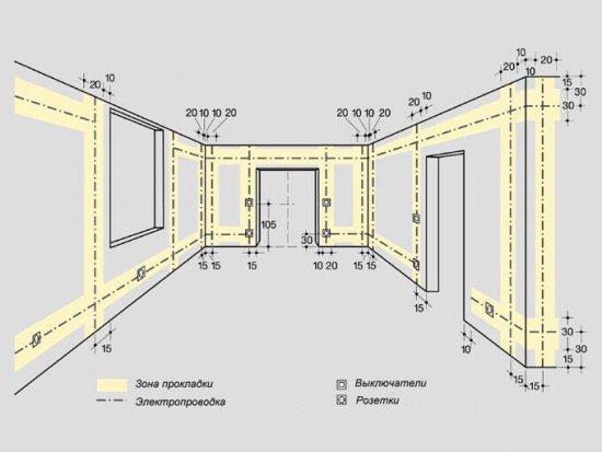 Схематичное изображение расположения розеток, выключателей и электропроводки в квартире или частном доме (ФОТО)