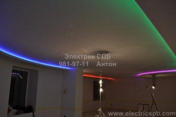 Выбор светодиодной ленты , ошибки при выборе