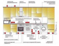 Кухонный гарнитур. Схема электропроводки для подключения техники и освещения (разбор схем из Интернета). Схема 1