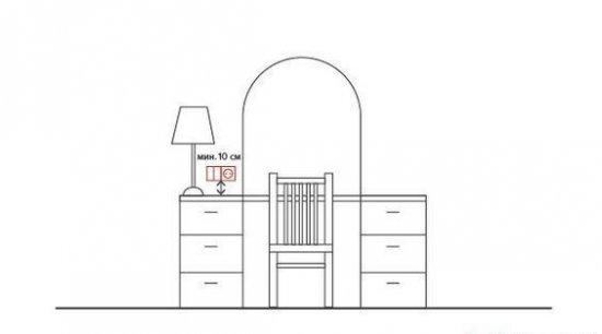 Как правильно разместить розетки и выключатели в квартире или частном доме