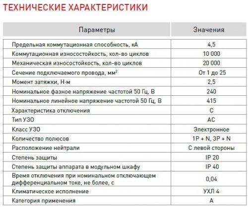 Новинка от EKF. Дифференциальные автоматы АД-12 EKF Basic
