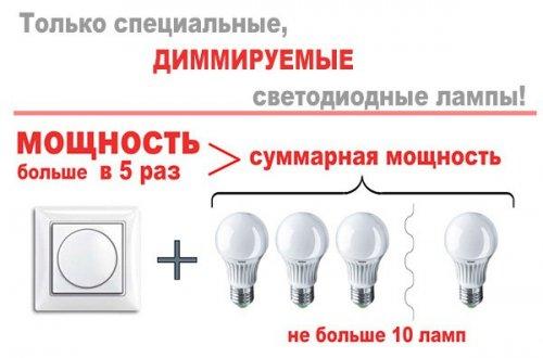 Светодиодные лампы и диммер. Три правила эффективного взаимовоздействия