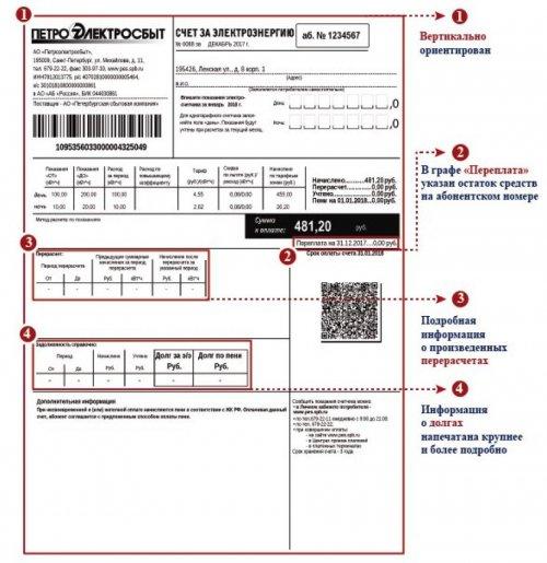 В марте 2018 изменится формат квитанции за электроэнергию от «Петроэлектросбыт»