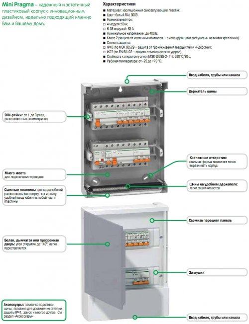 Серия пластиковых корпусов щитов Mini Pragma (Мини Прагма) от Schneider Electric
